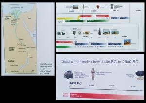 Egypt Timeline details